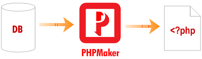 PHP Report Maker 11 Crack + Serial Key 2018 Download